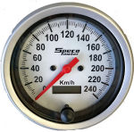 Click here to see the speedometers